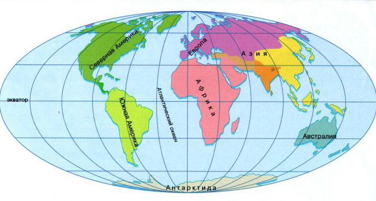 Страны и материки